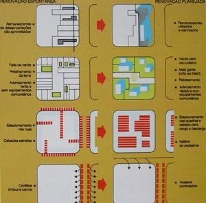 Esquema comparativo renovação espontânea e renovação controlada