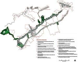 Operação Urbana Vila Sônia. Plano-Referência de Intervenção e Ordenação Urbanística. Intervenção urbana: solo público: projeto