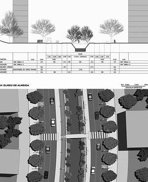 Operação Urbana Vila Sônia. Plano-Referência de Intervenção e Ordenação Urbanística. Rua Elizeu de Almeida: projeto de adequação geométrica e requalificação urbana