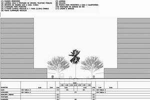 Operação Urbana Vila Sônia. Plano-Referência de Intervenção e Ordenação Urbanística. Projeto de adequação geométrica e requalificação urbana
