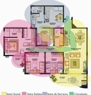 Ilustração 05: Planta Baixa do Apartamento de Florianópolis/SC. [Hantei Engenharia, 2006]