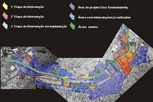 Projeto Eixo Tamanduatehy, Prefeitura de Santo André