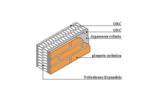 Painel de GRC tipo sanduíche utilizado no Ginásio de Esportes da Ulbra