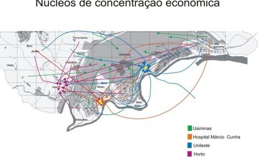 Disciplina de projeto Estúdio VII: Núcleos de concentração econômica. Região Metropolitana de Ipatinga, MG