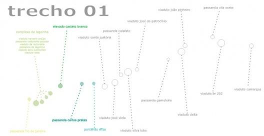 Figura 1 - Diagramado trecho 1 – o primeiro dos três trechos do projeto