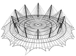 Esquema da estrutura