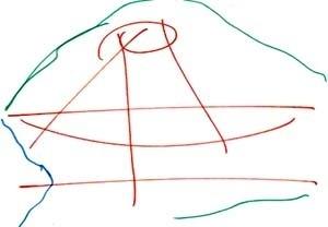 Mapa da Memória<br />Desenho de Henrique de Freitas