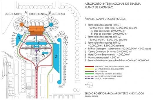 drops 033.06: o aeroporto de brasília merece respeito