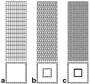 Estruturas de contraventamento para mega edifícios altos: a) tubular periférico; b) tubular treliçado + tubular central; c) tubular treliçado + núcleo central