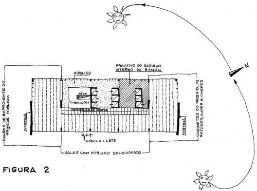 Detalhes desenhados e referenciados por Garcia Roza na Memória do Projeto do Sede I [Arquivo digital nosso sobre desenho de Garcia Roza]