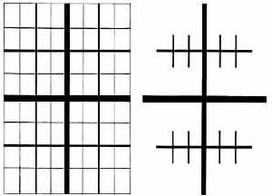 Diagramas: 1. árvore, segundo Schumacher; 2.  malha, segundo Schumacher
