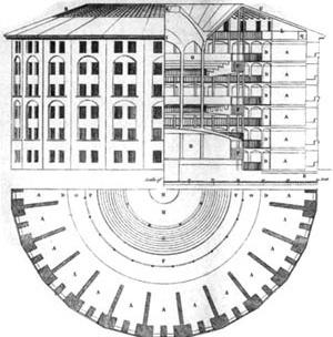 Planta e esquema vertical do Panóptico, de Jeremy Bentham, 1787 (imagem de domínio público) [Wikimedia Commons; Disponível em: <commons.wikimedia.org/wiki/Image:Panopticon.jpg> Acesso]