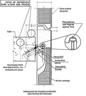 Detalhe de fixação superior de painéis de fachada [Portal Metálica / Pavi do Brasil]