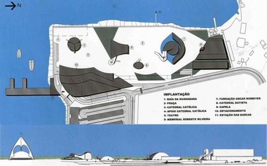 Implantação e corte do caminho de Niemeyer, Niterói
