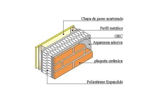 Painel de GRC tipo sanduíche com revestimento interno de gesso acartonado utilizado na Ulbra, Canoas – RS