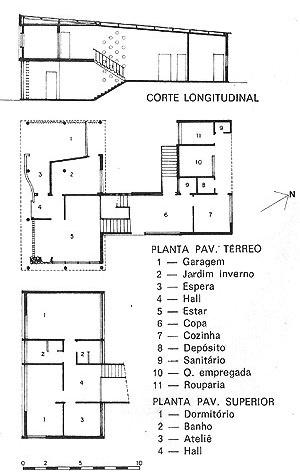 Plantas baixas e corte da casa Victor Graeff (1951) [XAVIER, Alberto; MIZOGUCHI, Ivan. Op. cit., p. 79]