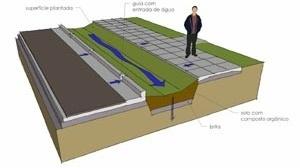 """Projeto de uma infra-estrutura verde para uma """"biovaleta"""""""