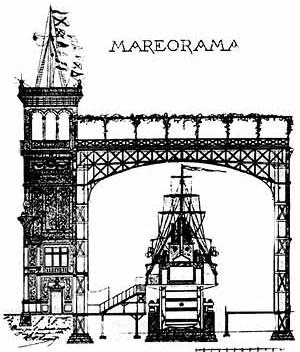 O Mareorama, distração da Exposição Universal de 1900