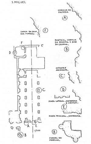 Desenho de levantamento do relatório de visita às Missões