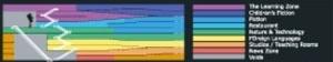 """Diagrama edifício lâmina: sistema de circulação principal (""""andaime"""") e cores dos setores internos"""