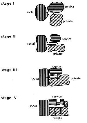 Representação diagramática de uma residência moderna
