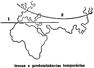 Croquis de Lucio demonstrando os eixos culturais segundo ele [COSTA, Lucio. Op. cit., p. 209]