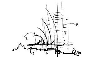 Croqui de Renzo Piano [Renzo Piano Building Workshop]