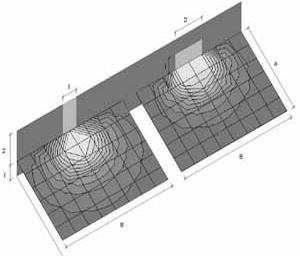 Fig. 3 – Comparación de campo lumínico generado por una ventana horizontal y otra vertical de igual