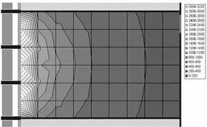 Fig. 13 – Diciembre 12 horas. Cielo despejado con sol. Horizontales