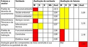 Plantilla II –Resultado de la evaluación matriz síntesis de San Enrique