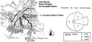 João Pessoa: eixos radiais principais de circulação urbana e o modelo setorial urbano de Homer Hoyt (1939)