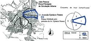 Moldura do percurso da Av. Epitácio Pessoa e o modelo de hoyt (1939)