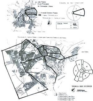Estudos de setorização urbana para a cidade de João Pessoa