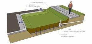 """Projeto de uma infra-estrutura verde para um """"jardim de chuva"""""""