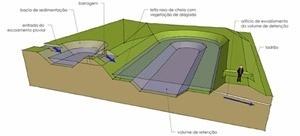 """Projeto de uma infra-estrutura verde para uma """"lagoa pluvial"""""""