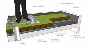 """Projeto de uma infra-estrutura verde para um """"teto verde"""""""