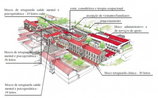 Arquitextos 193 07 Restauro O Projeto Do Hospital De