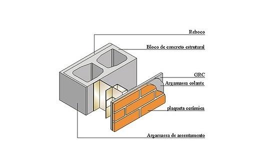 Painel tipo stud frame com bastidor metálico fixado na alvenaria da caixa de escada, Fac. Odontologia - Ulbra
