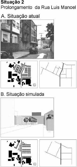 Figura 14. A extensão da Rua Luis Manoel