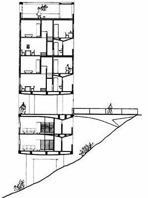 Conjunto Residencial Marquês de São Vicente, RJ, 1952, corte típico [BONDUKI, Nabil. Affonso Eduardo Reidy. Editorial Blau / Instituto Bardi, Porto / São Paulo]