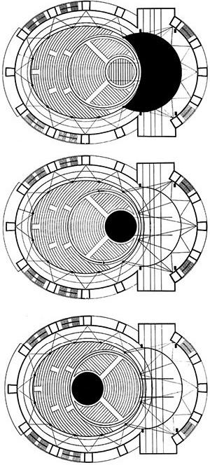 Totaltheater, Erwin Piscator e Walter Gropius. Plantas: Acima, posição normal; no meio, posição com proscênio; abaixo, posição central