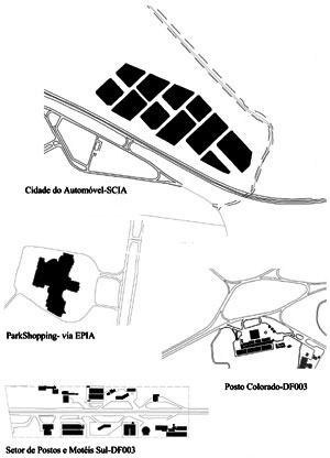 Morfologia das polaridades: recinto (Cidade do Automóvel), container (Park Shopping), somatório de edificações (Posto Colorado), agrupamento linear (Setor de Postos)