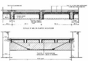 Figura 05: Laje nervurada patenteada por Wilkinson, Inglaterra, em 1854 [Lima]