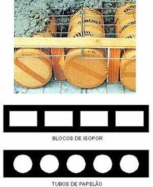 Figura 11: Laje nervurada caixão-perdido [Dimibu]