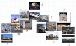 Figura 1: Alguns Concursos Internacionais marcantes