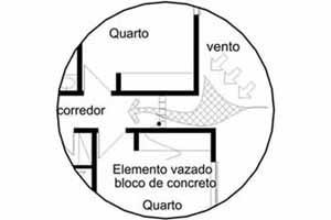 Figura 18 – Esquema da ventilação<br />Desenho Mirian Keiko Ito Rovo