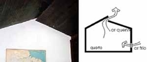 Figura 24 – À esquerda, foto mostrando detalhe do forro com abertura para saída do ar quente. À direita, esquema da ventilação<br />Foto e desenho Mirian Keiko Ito Rovo