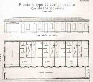 Planta do typo do cortiço urbano - Casinhas de typo mínimo, propostas pela Comissão de Exame e Inspeção dos Cortiços, 1893 [BONDUKI, 1998]